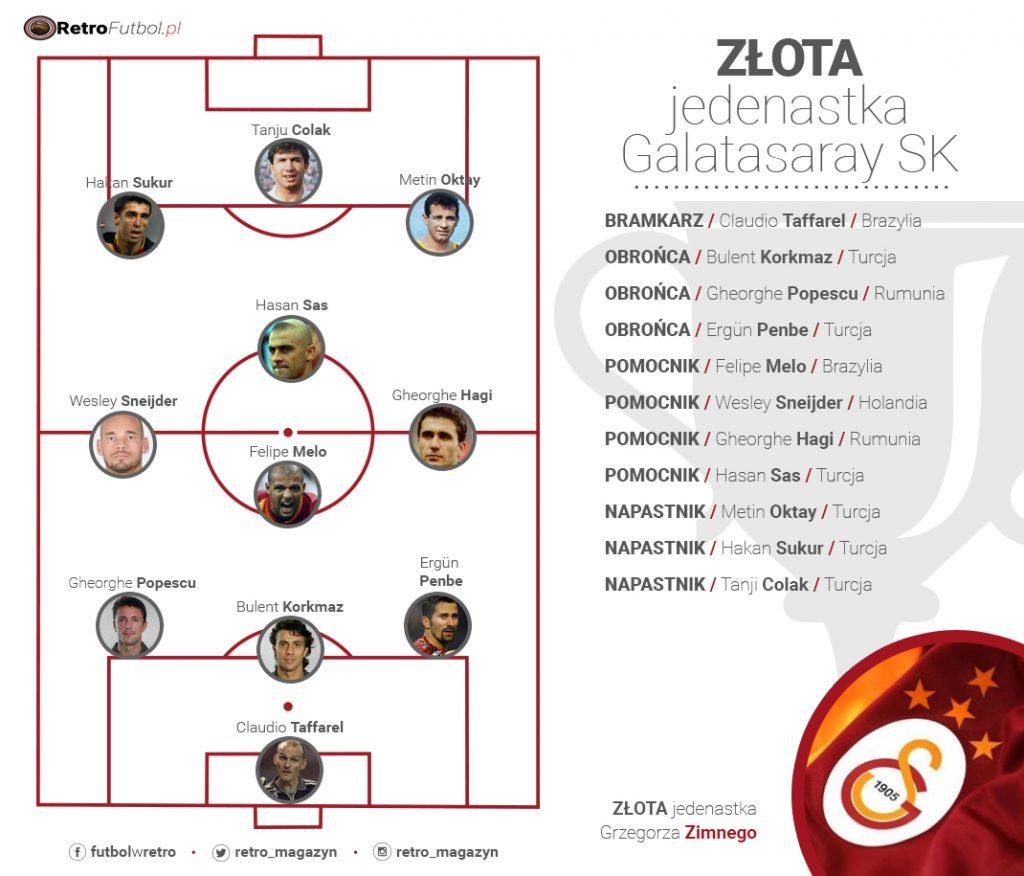 Złota Jedenastka Galatasaray